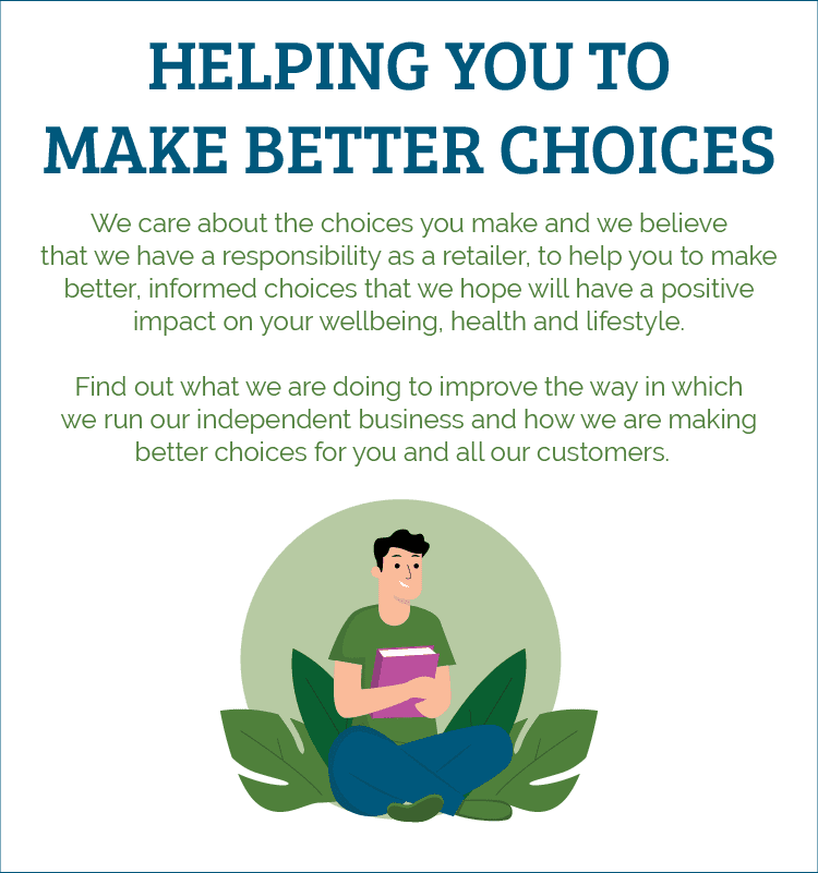 Helping you make better choices banner